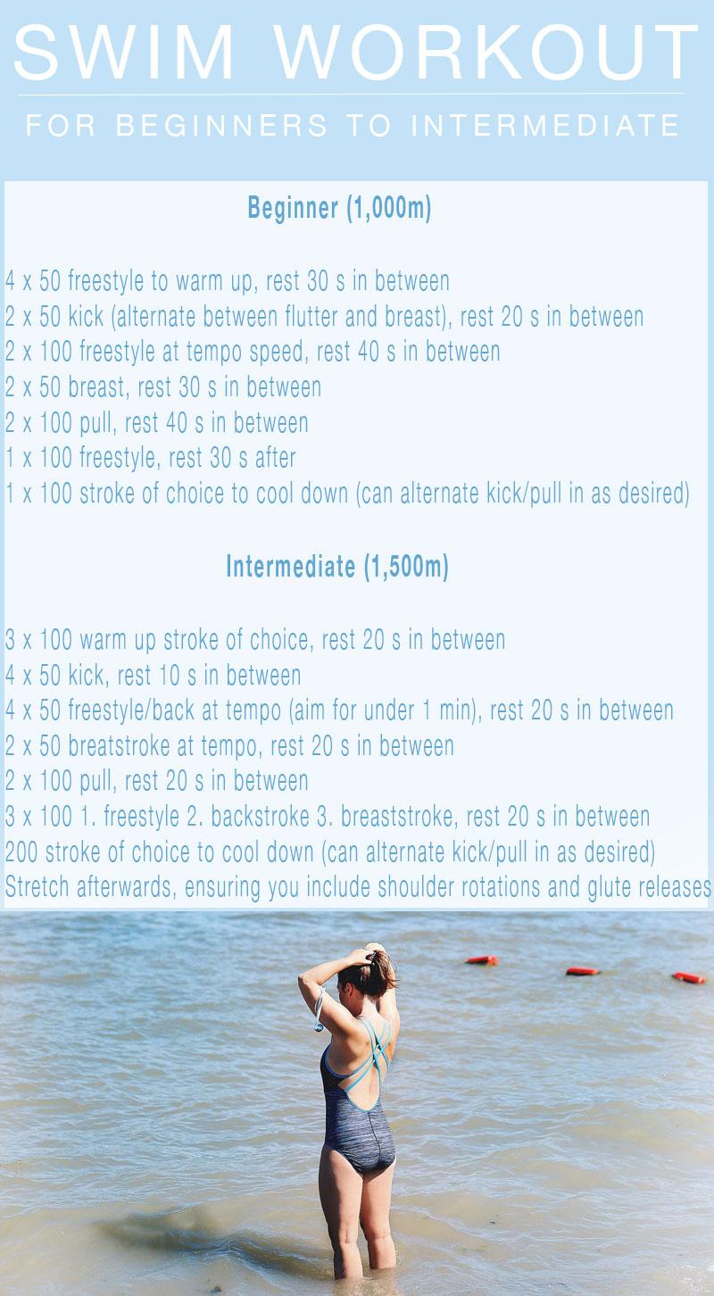 Printable swimming workout plan